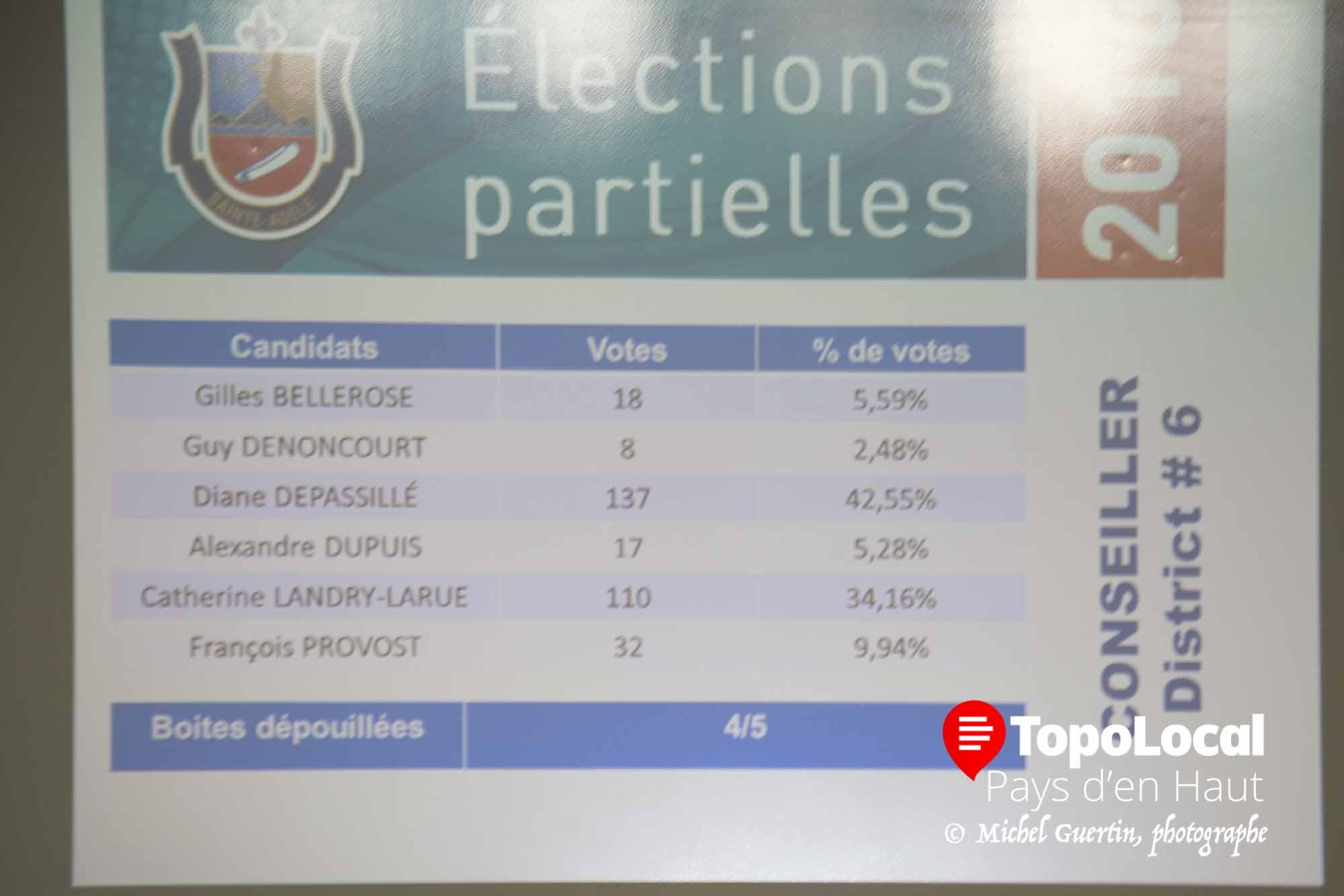 20160501-sainte-adele-mairie-conseillers-partielles-2