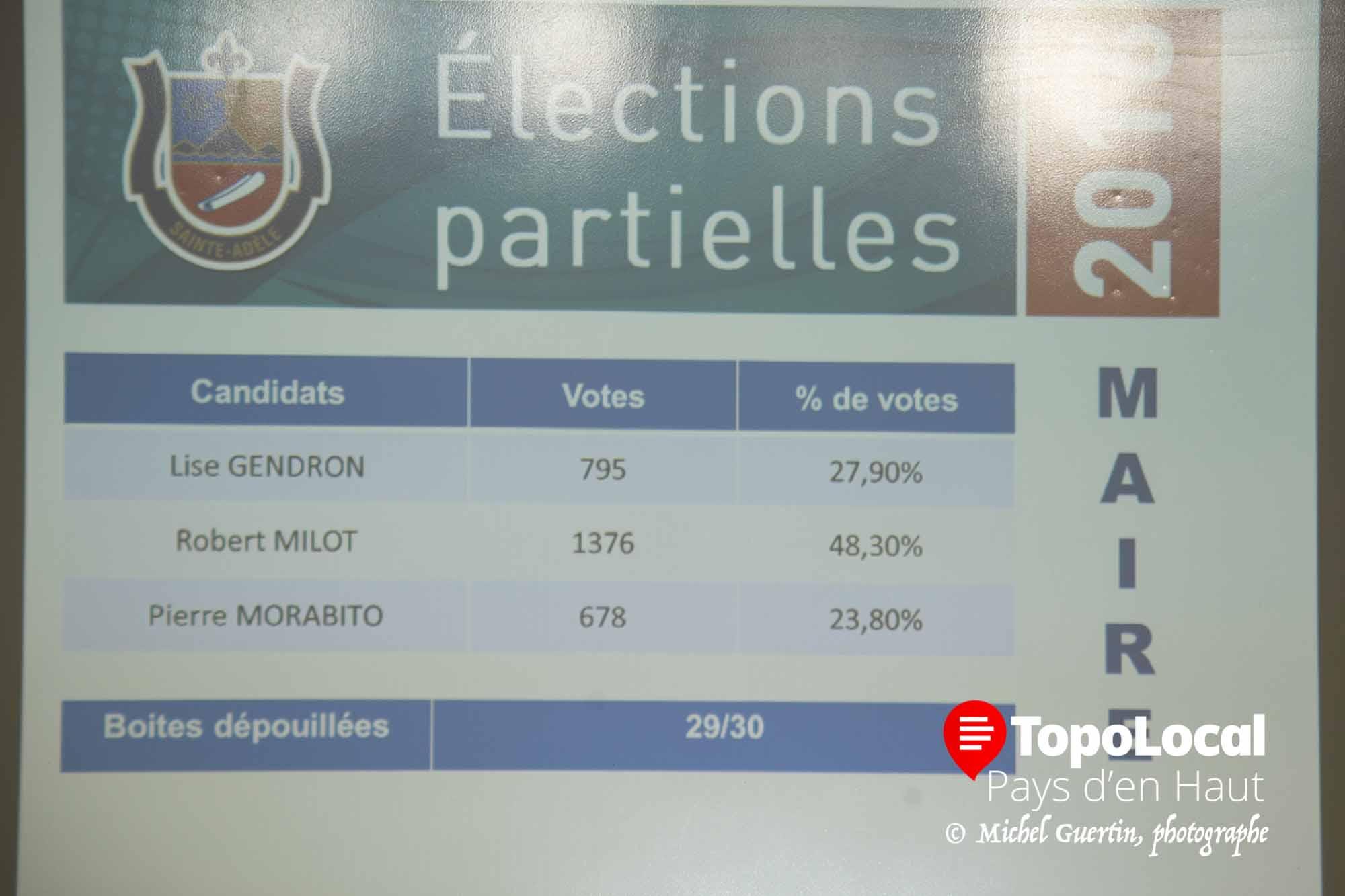 20160501-sainte-adele-mairie-conseillers-partielles-3